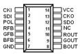 10x WS2801 LED-Treiber IC